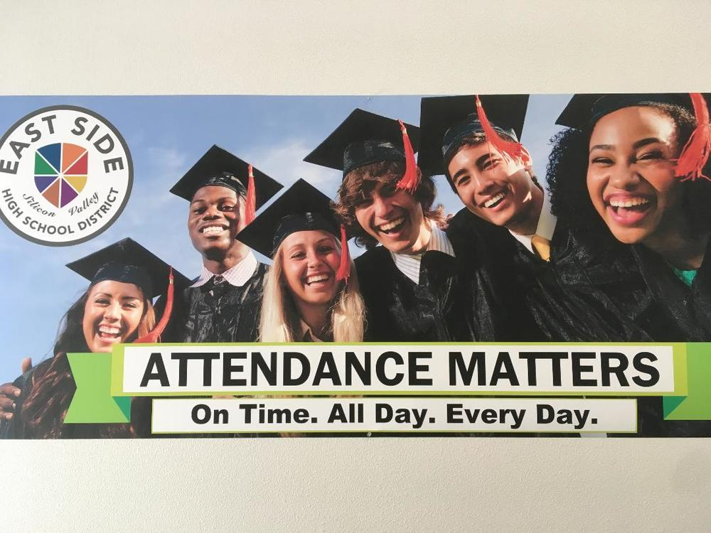 Attendance Matters. On Time All Day Every Day